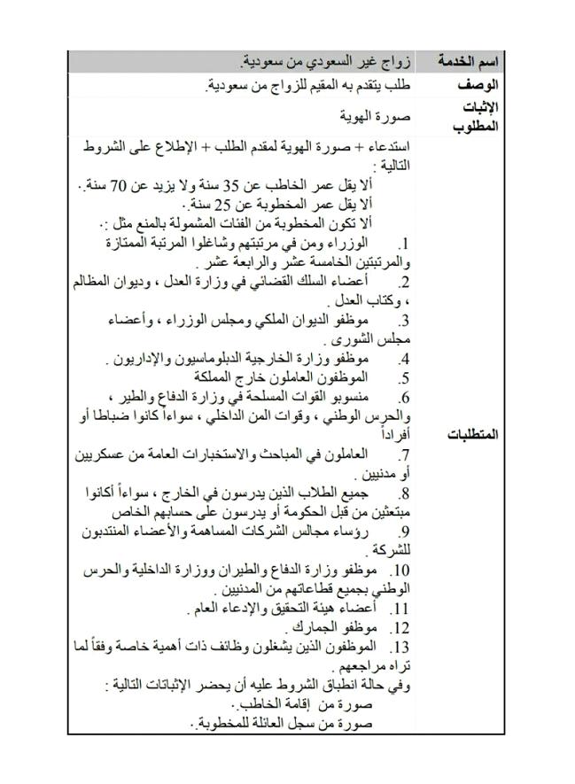 شروط زواج السعودية من اجنبي خارج المملكة