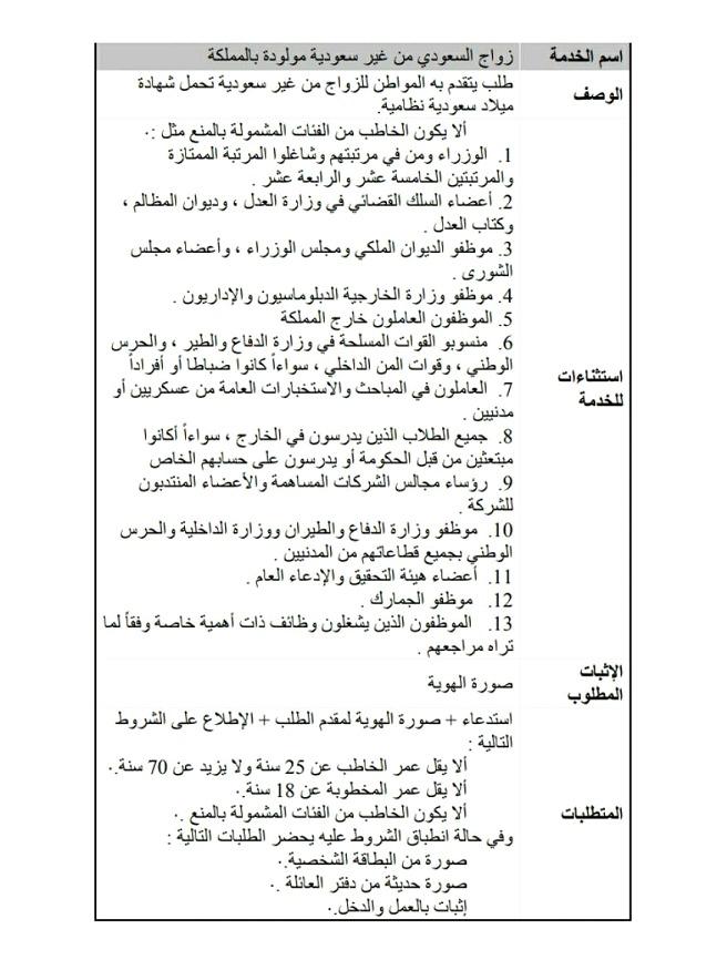 قانون الزواج في السعودية