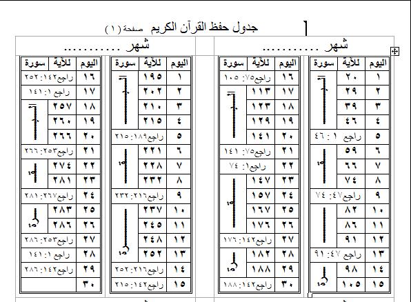 جدول حفظ القران في سنتين