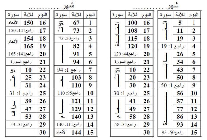 جدول تنظيم حفظ القرآن