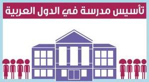 مشروع مدرسة اصة في السعودية
