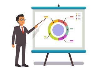 الفرق بين دراسة الجدوى وخطة العمل